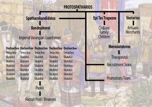 Jorth Gar Structure Byz